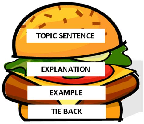 What are some opening statement examples for essays